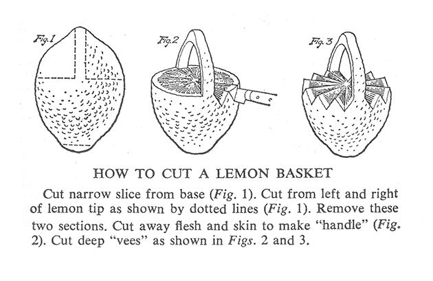 How to cut a lemon basket